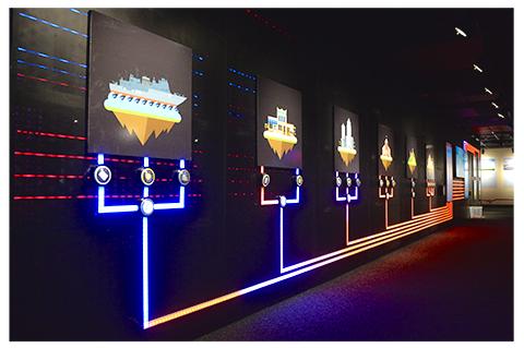 Permanent Interpretive Exhibitions
